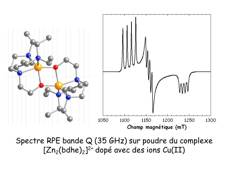 Spectre RPE bande Q (35 GHz) sur poudre du complexe [Zn2(bdhe)2]2+ dopé avec des ions Cu(II)